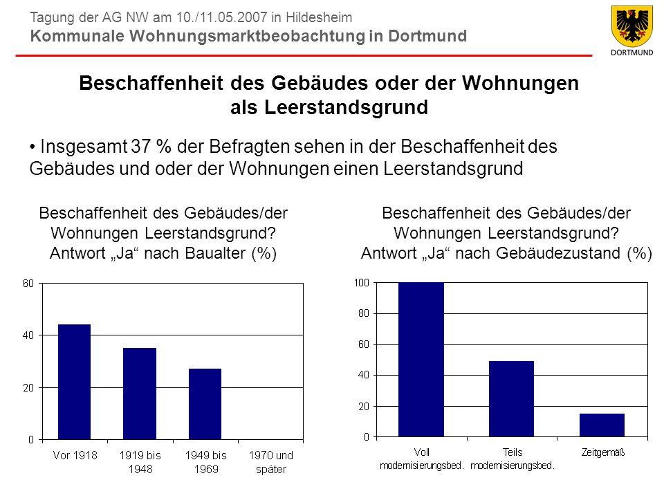 Tagung der AG NW am 10./11.05.2007 in Hildesheim Kommunale Wohnungsmarktbeobachtung in Dortmund Beschaffenheit des Gebäudes oder der Wohnungen als Lee