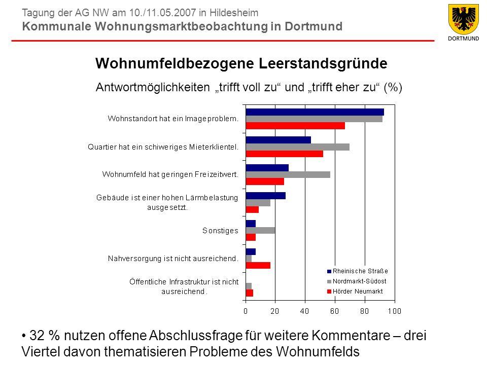 Tagung der AG NW am 10./11.05.2007 in Hildesheim Kommunale Wohnungsmarktbeobachtung in Dortmund Wohnumfeldbezogene Leerstandsgründe Antwortmöglichkeit