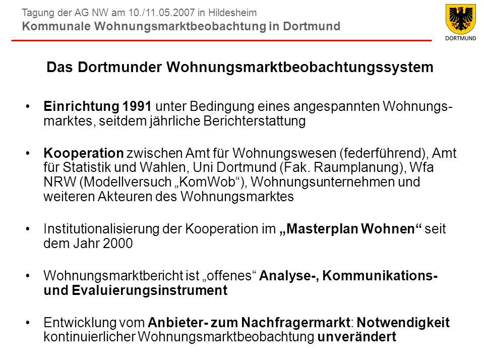 Tagung der AG NW am 10./11.05.2007 in Hildesheim Kommunale Wohnungsmarktbeobachtung in Dortmund Kleinräumige Analysen bislang rein quantitativ und unsystematisch Aufwand muss von Verwaltung und Kooperationspartnern zu leisten sein Ergebnis darf keine reine Problemanalyse sein, sondern soll Entwicklungspotentiale aufzeigen Steigender Informationsbedarf der Wohnungsmarktakteure soll gedeckt werden Gleichzeitige Entwicklung eines Leitfadens zur kleinräumigen Wohnungsmarktbeobachtung zur Nachvollziehbarkeit und Vereinheitlichung quartiersbezogener Analysen Kleinräumige Wohnungsmarktbeobachtung - Vorüberlegungen -