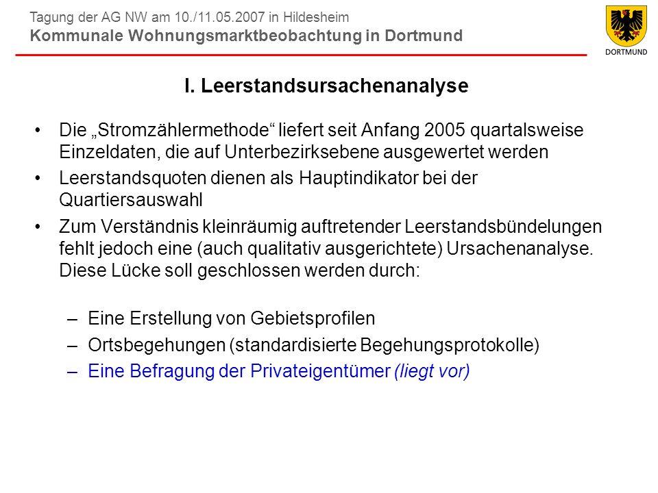 Tagung der AG NW am 10./11.05.2007 in Hildesheim Kommunale Wohnungsmarktbeobachtung in Dortmund I. Leerstandsursachenanalyse Die Stromzählermethode li
