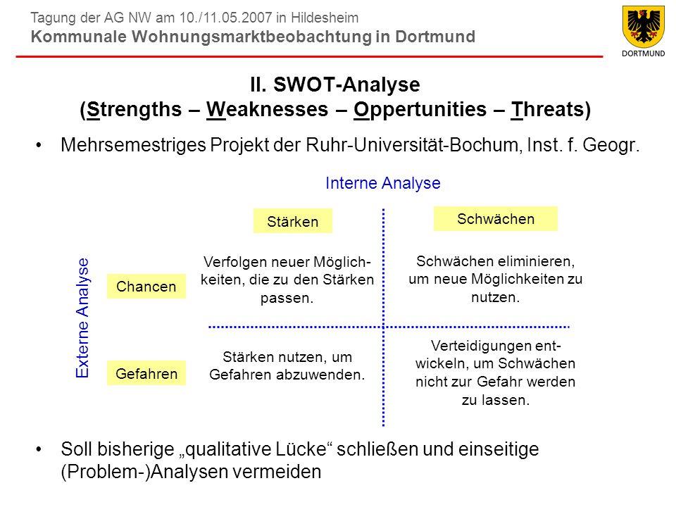 Tagung der AG NW am 10./11.05.2007 in Hildesheim Kommunale Wohnungsmarktbeobachtung in Dortmund II. SWOT-Analyse (Strengths – Weaknesses – Oppertuniti
