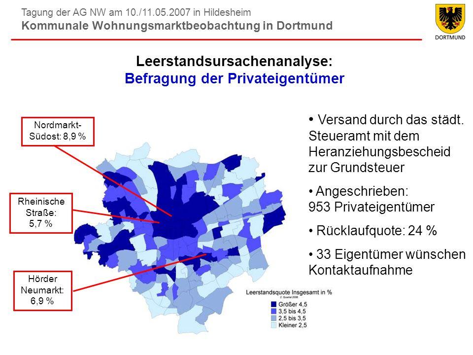 Tagung der AG NW am 10./11.05.2007 in Hildesheim Kommunale Wohnungsmarktbeobachtung in Dortmund Leerstandsursachenanalyse: Befragung der Privateigentü