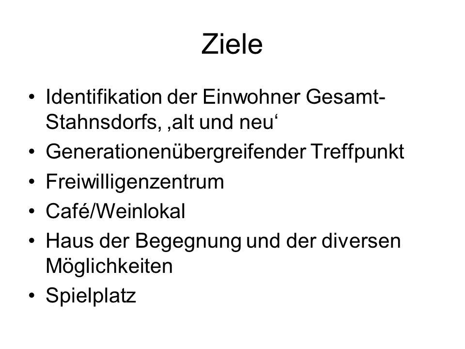 Ziele Identifikation der Einwohner Gesamt- Stahnsdorfs, alt und neu Generationenübergreifender Treffpunkt Freiwilligenzentrum Café/Weinlokal Haus der