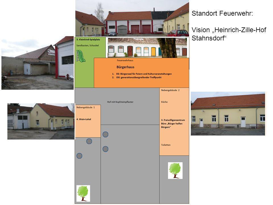 Standort Feuerwehr: Vision Heinrich-Zille-Hof Stahnsdorf