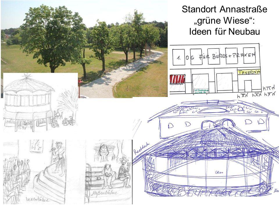 Standort Annastraße grüne Wiese: Ideen für Neubau