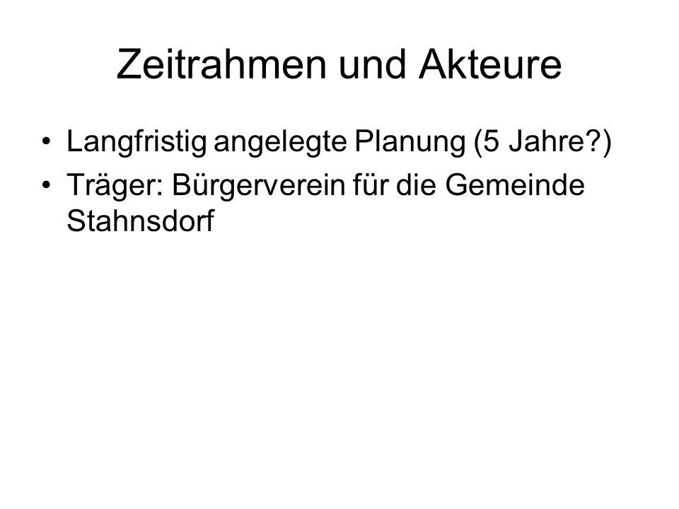 Zeitrahmen und Akteure Langfristig angelegte Planung (5 Jahre?) Träger: Bürgerverein für die Gemeinde Stahnsdorf