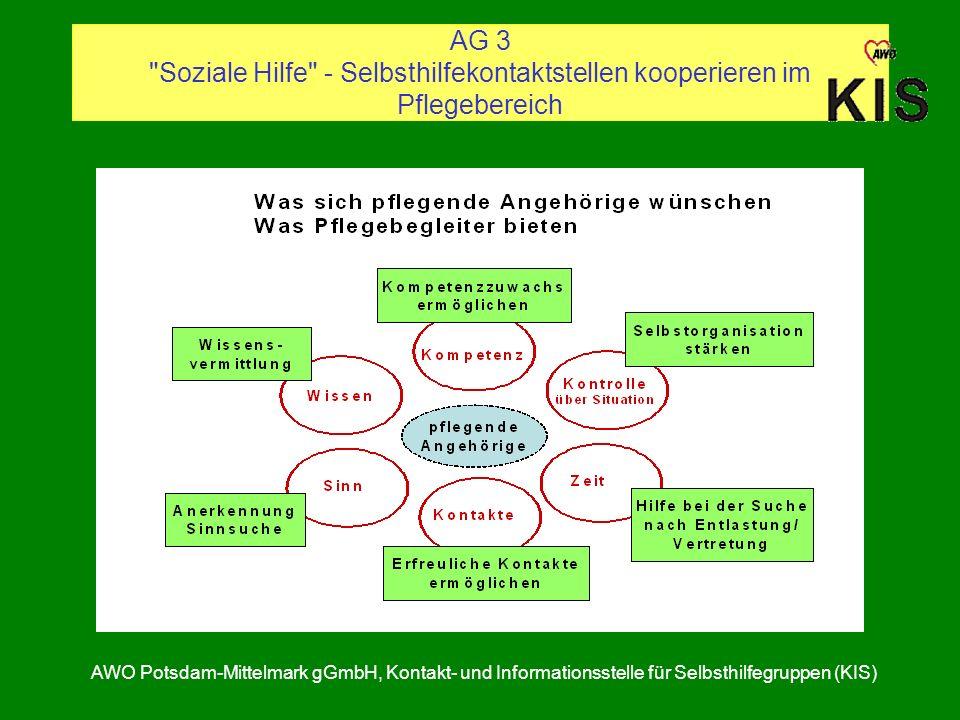 AG 3 Soziale Hilfe - Selbsthilfekontaktstellen kooperieren im Pflegebereich AWO Potsdam-Mittelmark gGmbH, Kontakt- und Informationsstelle für Selbsthilfegruppen (KIS)