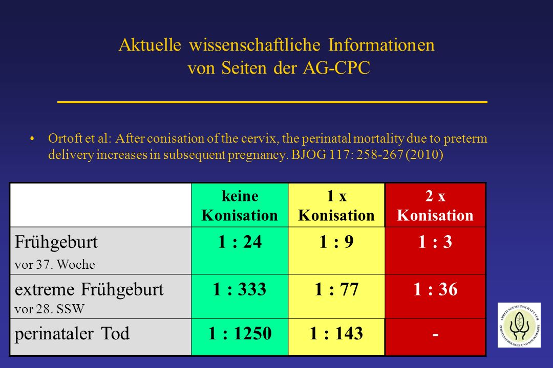 Aktuelle wissenschaftliche Informationen von Seiten der AG-CPC Ortoft et al: After conisation of the cervix, the perinatal mortality due to preterm de