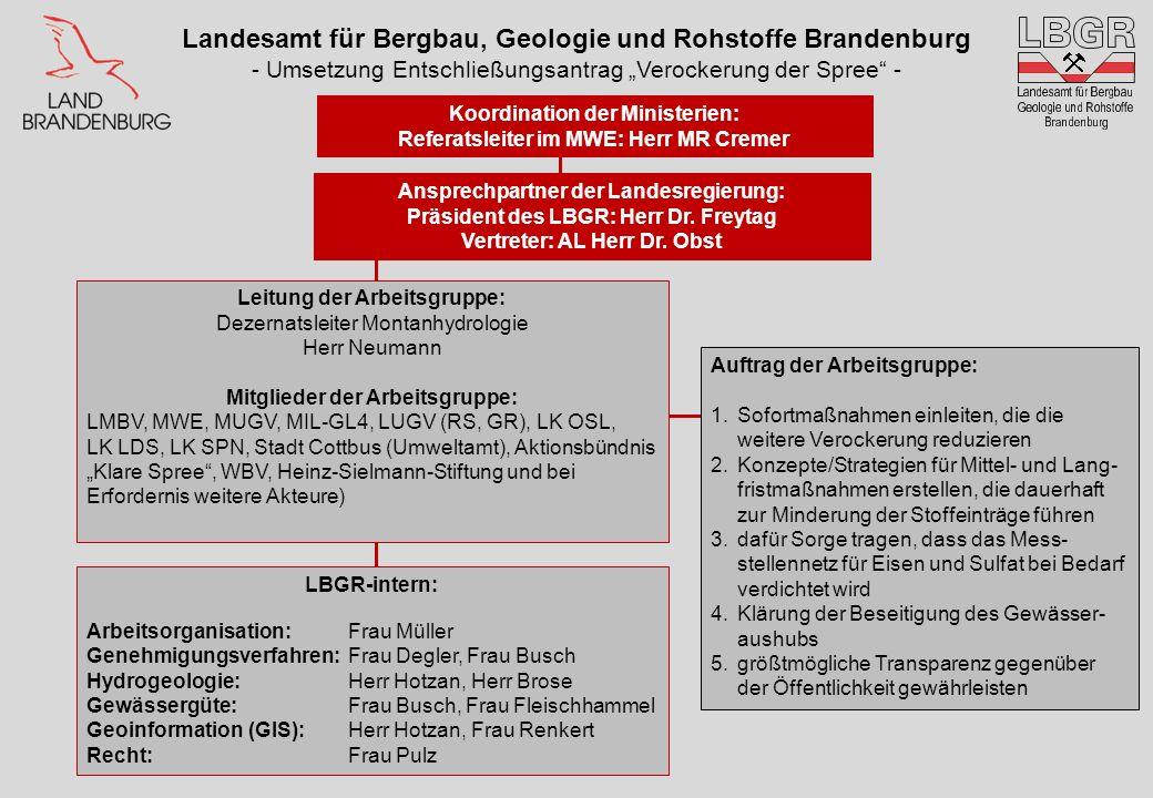 Landesamt für Bergbau, Geologie und Rohstoffe Brandenburg - Umsetzung Entschließungsantrag Verockerung der Spree - Ansprechpartner der Landesregierung