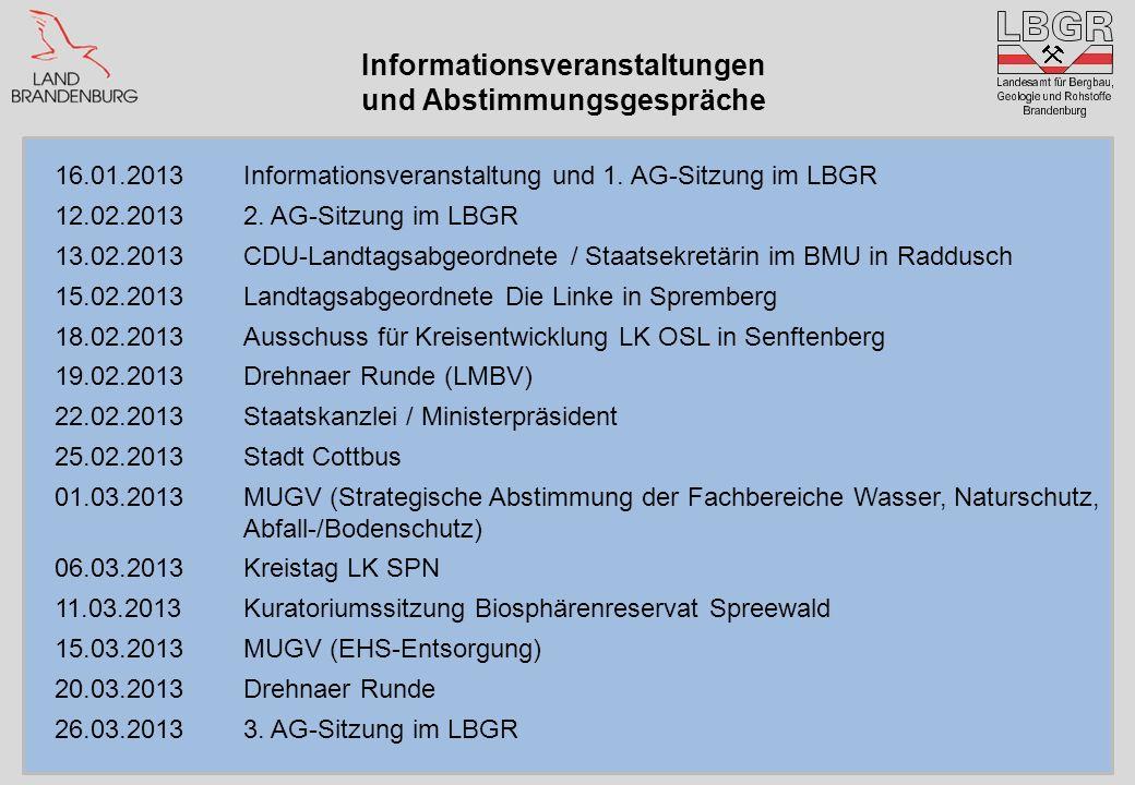 Informationsveranstaltungen und Abstimmungsgespräche 16.01.2013Informationsveranstaltung und 1. AG-Sitzung im LBGR 12.02.20132. AG-Sitzung im LBGR 13.