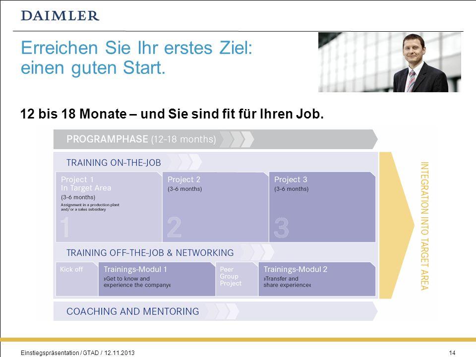 Einstiegspräsentation / GTAD / 12.11.201314 Erreichen Sie Ihr erstes Ziel: einen guten Start. 12 bis 18 Monate – und Sie sind fit für Ihren Job.
