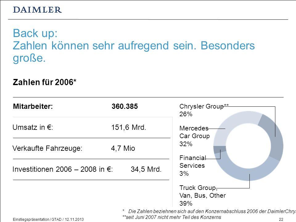 Einstiegspräsentation / GTAD / 12.11.201322 Back up: Zahlen können sehr aufregend sein. Besonders große. Zahlen für 2006* Umsatz in :151,6 Mrd. Mitarb