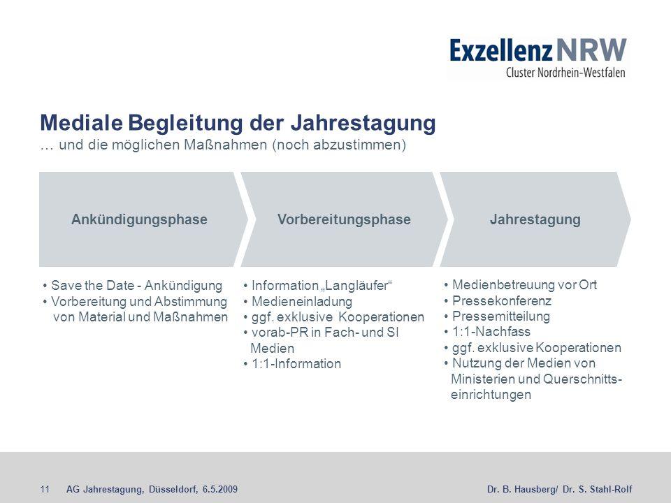 AG Jahrestagung, Düsseldorf, 6.5.200911Dr. B. Hausberg/ Dr. S. Stahl-Rolf Mediale Begleitung der Jahrestagung … und die möglichen Maßnahmen (noch abzu