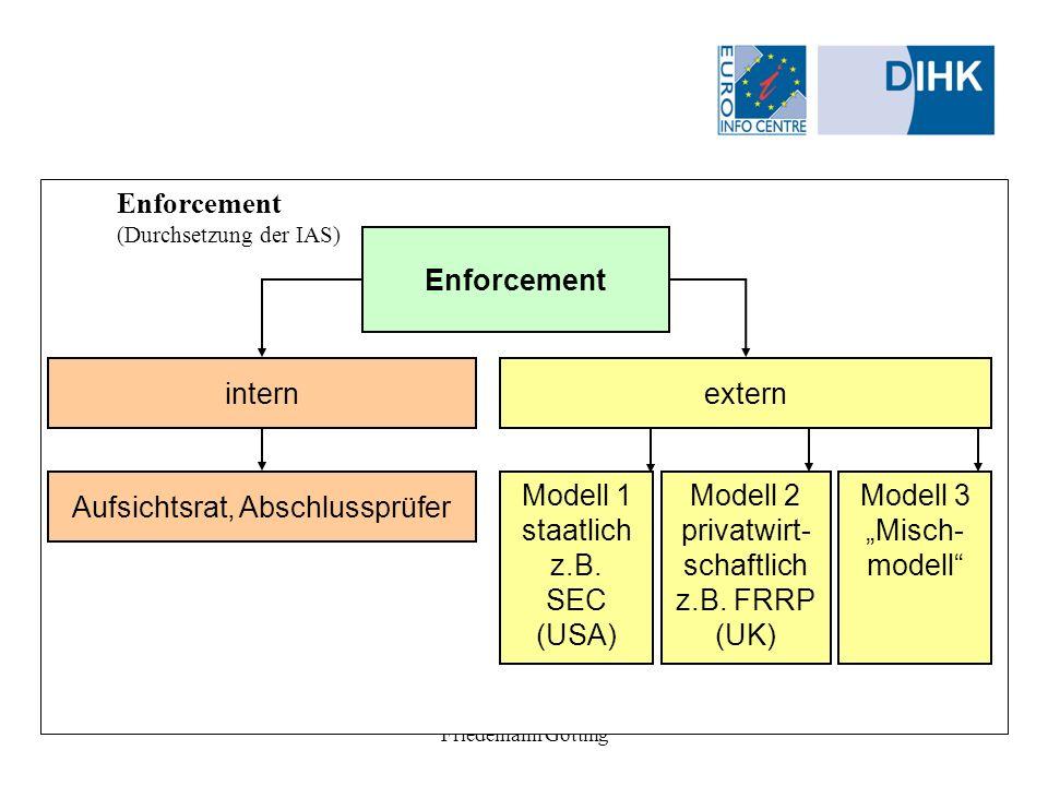 Friedemann Götting Enforcement (Durchsetzung der IAS) Aufsichtsrat, Abschlussprüfer internextern Modell 1 staatlich z.B. SEC (USA) Modell 3 Misch- mod