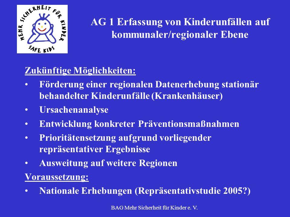 BAG Mehr Sicherheit für Kinder e. V. AG 1 Erfassung von Kinderunfällen auf kommunaler/regionaler Ebene Zukünftige Möglichkeiten: Förderung einer regio