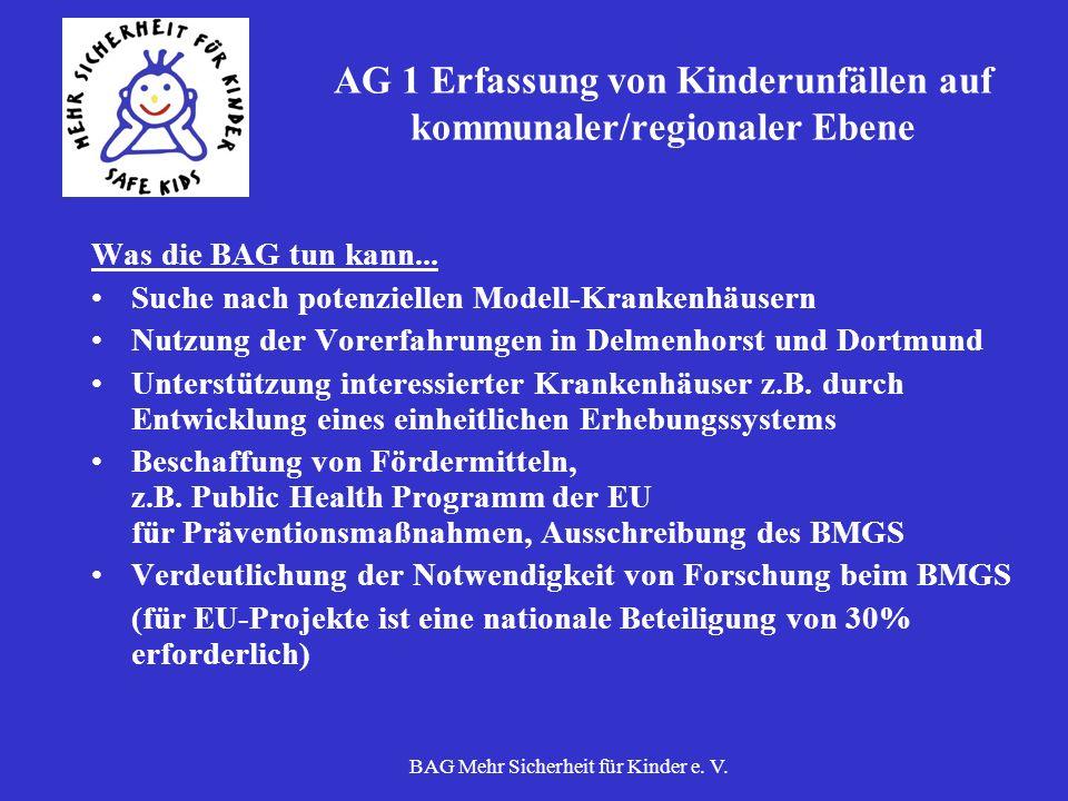 BAG Mehr Sicherheit für Kinder e. V. AG 1 Erfassung von Kinderunfällen auf kommunaler/regionaler Ebene Was die BAG tun kann... Suche nach potenziellen