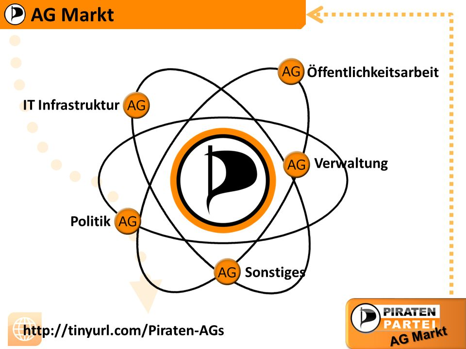 AG Markt http://tinyurl.com/Piraten-AGs II.