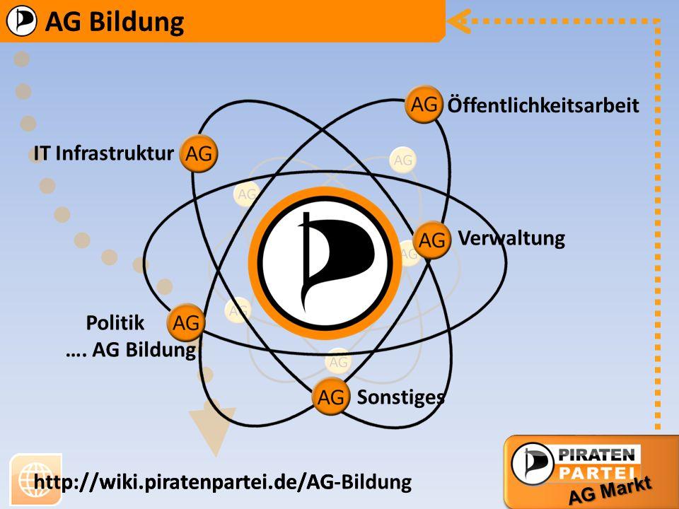 AG Bildung AG Markt http://wiki.piratenpartei.de/AG-Bildung AG Bildung AG Markt http://wiki.piratenpartei.de/AG Öffentlichkeitsarbeit IT Infrastruktur