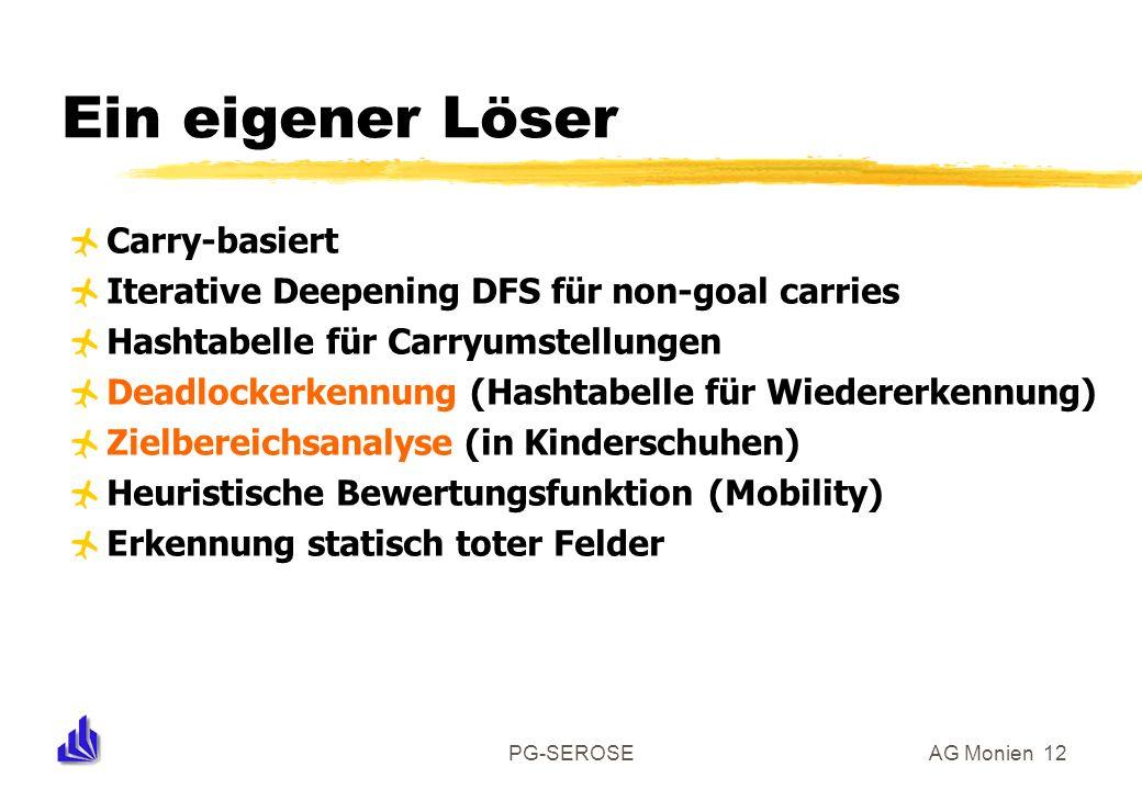 PG-SEROSEAG Monien 12 Ein eigener Löser Carry-basiert Iterative Deepening DFS für non-goal carries Hashtabelle für Carryumstellungen Deadlockerkennung