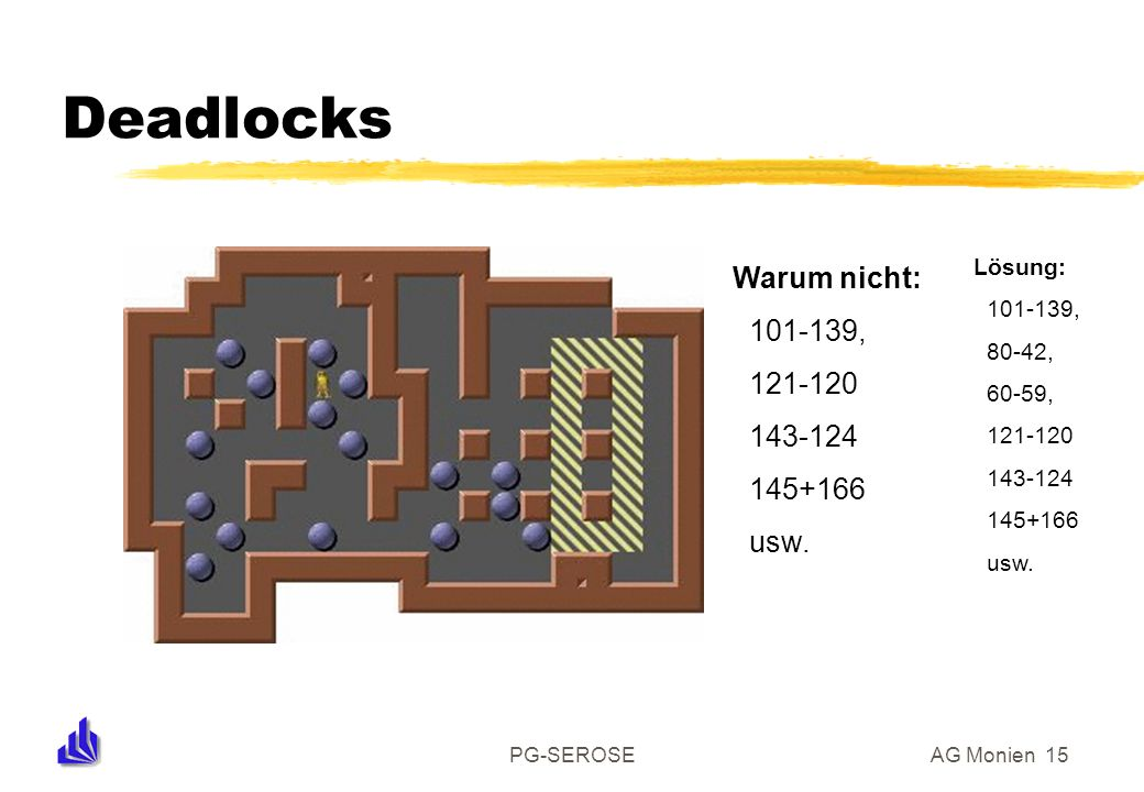PG-SEROSEAG Monien 15 Deadlocks Lösung: 101-139, 80-42, 60-59, 121-120 143-124 145+166 usw. Warum nicht: 101-139, 121-120 143-124 145+166 usw.