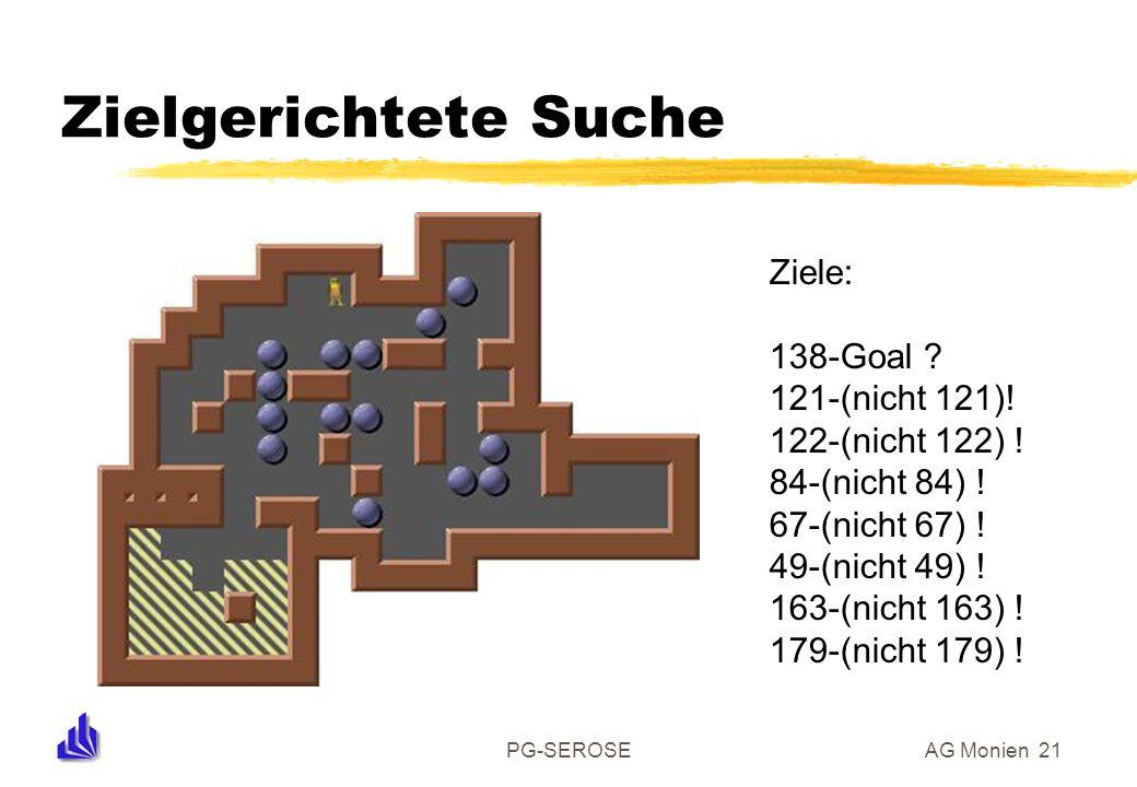 PG-SEROSEAG Monien 21 Zielgerichtete Suche Ziele: 138-Goal ? 121-(nicht 121)! 122-(nicht 122) ! 84-(nicht 84) ! 67-(nicht 67) ! 49-(nicht 49) ! 163-(n