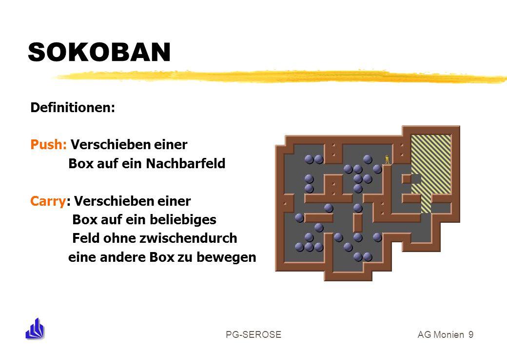 PG-SEROSEAG Monien 9 SOKOBAN Definitionen: Push: Verschieben einer Box auf ein Nachbarfeld Carry: Verschieben einer Box auf ein beliebiges Feld ohne zwischendurch eine andere Box zu bewegen