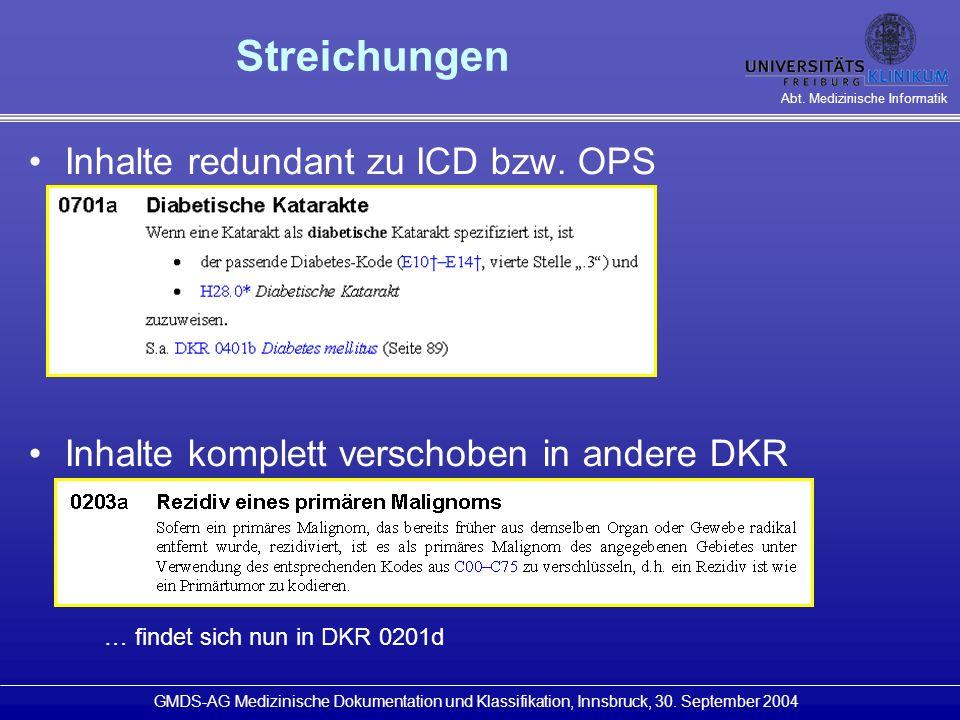 Abt.Medizinische Informatik GMDS-AG Medizinische Dokumentation und Klassifikation, Innsbruck, 30.