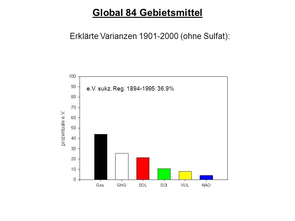 Erklärte Varianzen 1901-2000 (ohne Sulfat): Global 84 Gebietsmittel e.V.