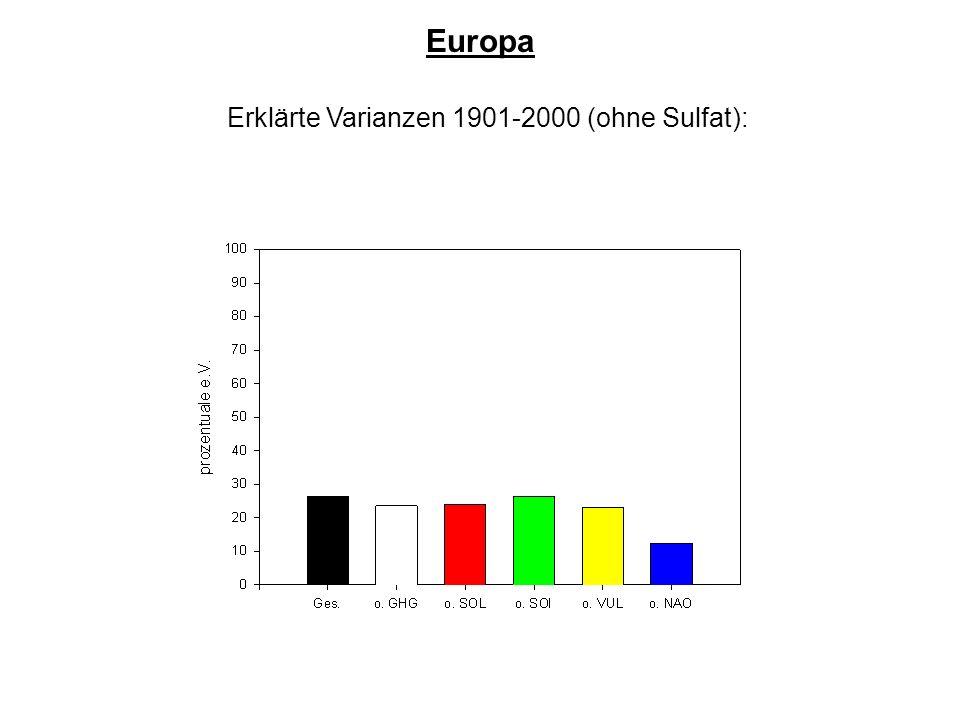 Erklärte Varianzen 1901-2000 (ohne Sulfat): Europa
