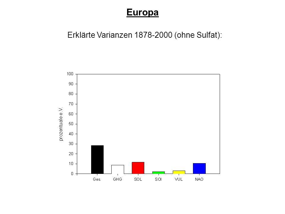 Erklärte Varianzen 1878-2000 (ohne Sulfat): Europa