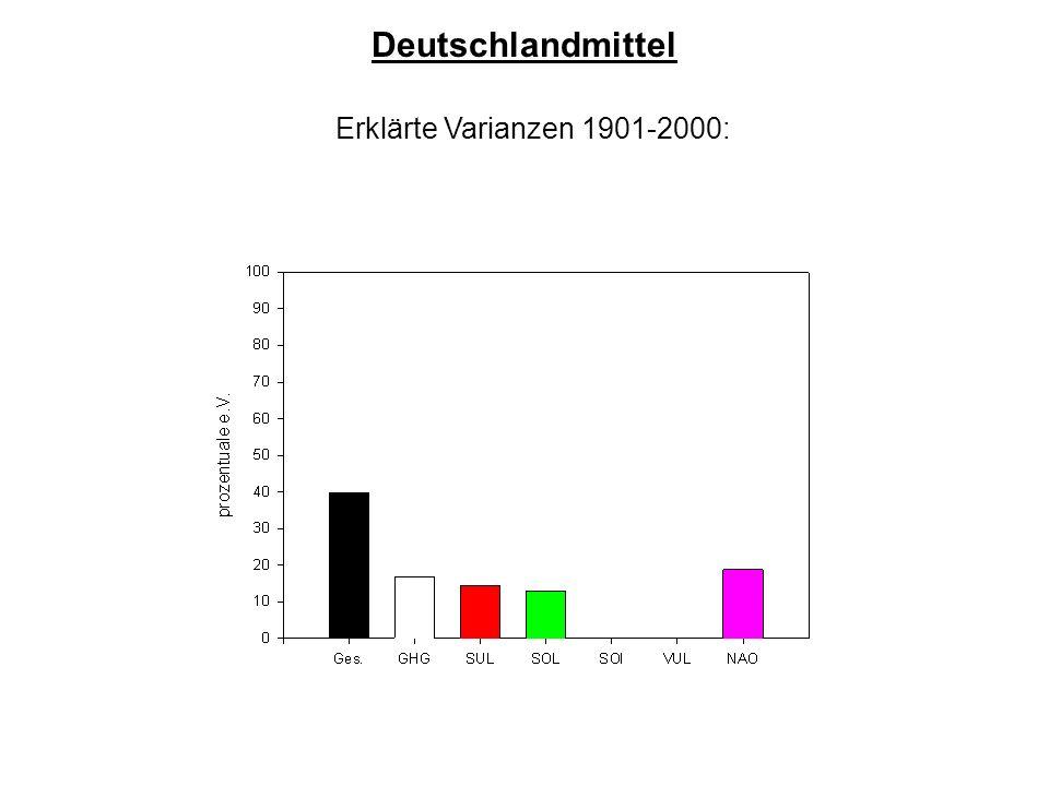 Deutschlandmittel Erklärte Varianzen 1901-2000: