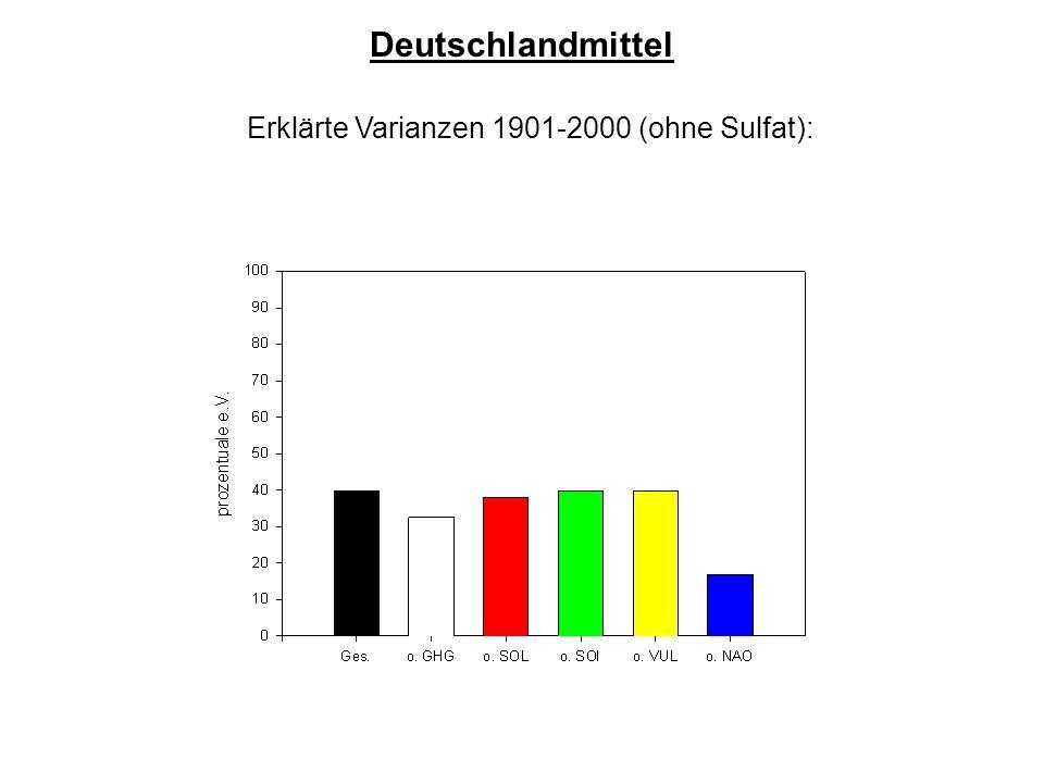 Erklärte Varianzen 1901-2000 (ohne Sulfat): Deutschlandmittel