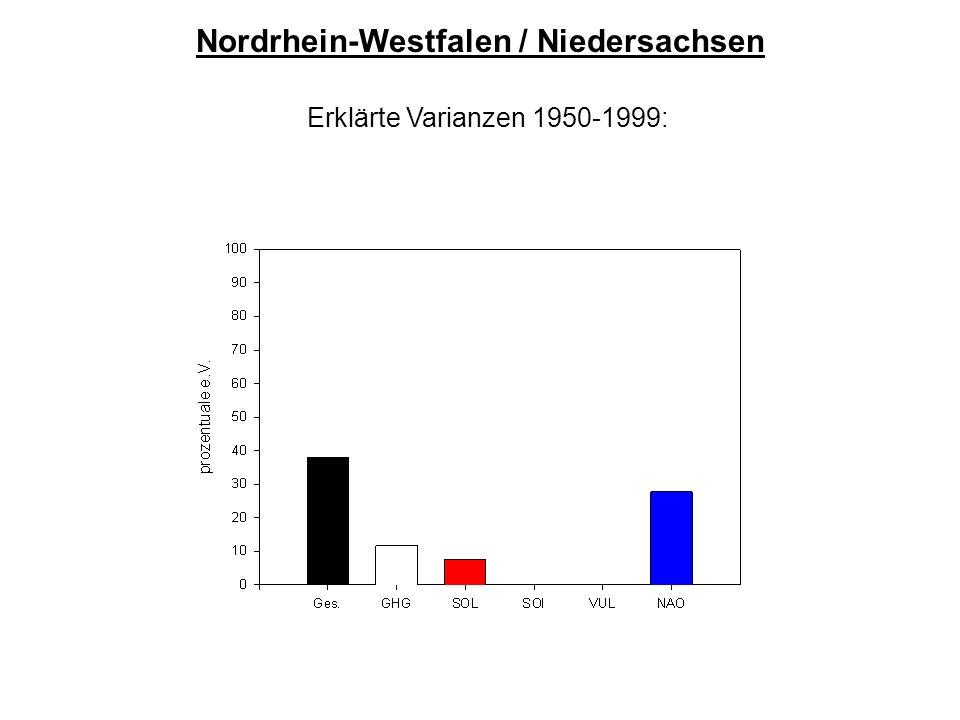 Erklärte Varianzen 1950-1999: