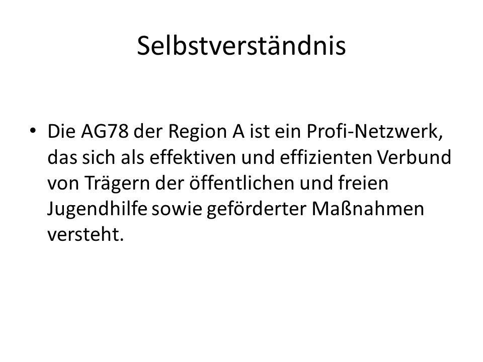 Selbstverständnis Die AG78 der Region A ist ein Profi-Netzwerk, das sich als effektiven und effizienten Verbund von Trägern der öffentlichen und freie