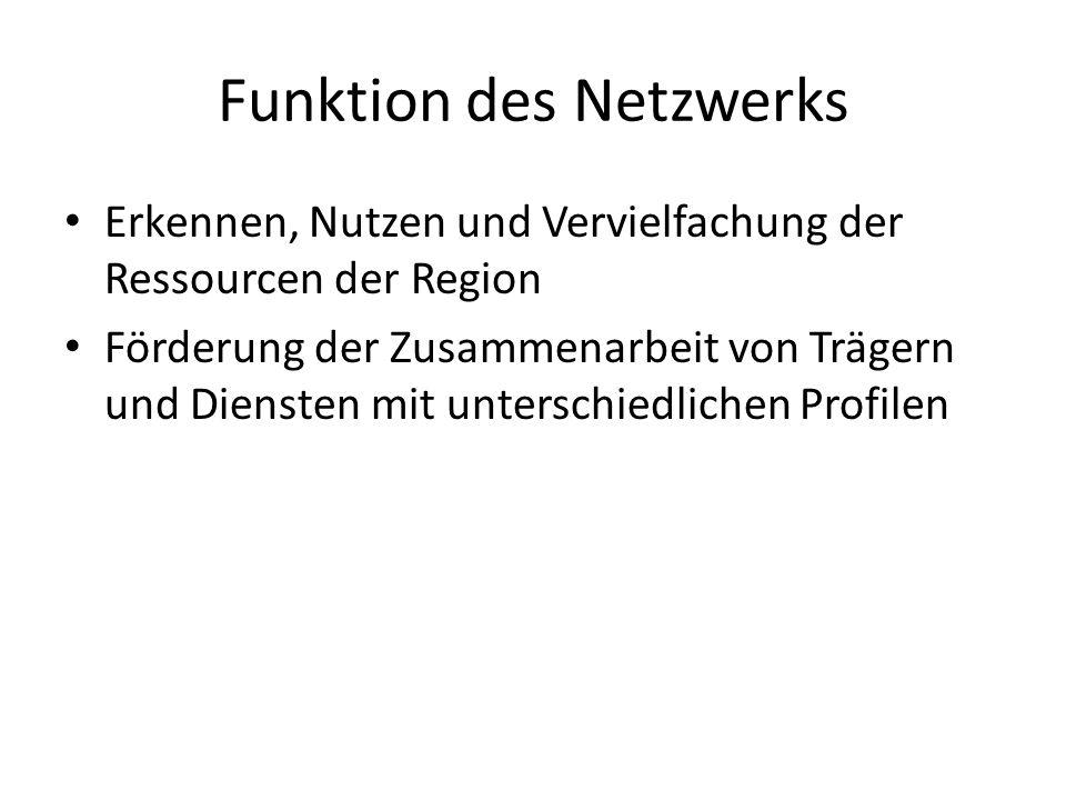 Funktion des Netzwerks Erkennen, Nutzen und Vervielfachung der Ressourcen der Region Förderung der Zusammenarbeit von Trägern und Diensten mit untersc
