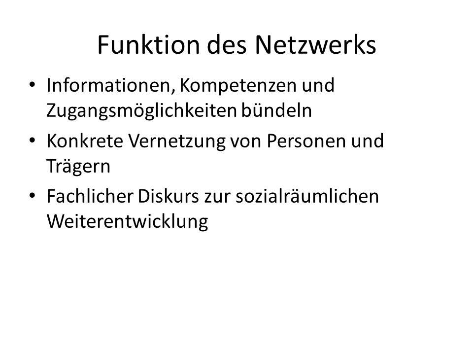 Funktion des Netzwerks Informationen, Kompetenzen und Zugangsmöglichkeiten bündeln Konkrete Vernetzung von Personen und Trägern Fachlicher Diskurs zur