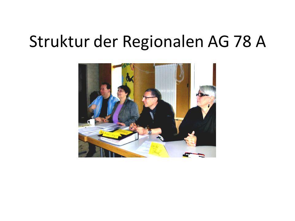 Sitzungen die AG besteht seit 17.03.2004 bisher 28 reguläre Sitzungen 4 mal jährlich, bei Bedarf Sondersitzungen Vorbereitung durch das Sprechergremium und Regionalleitung und Regionalteamleitung attraktive Tagesordnung
