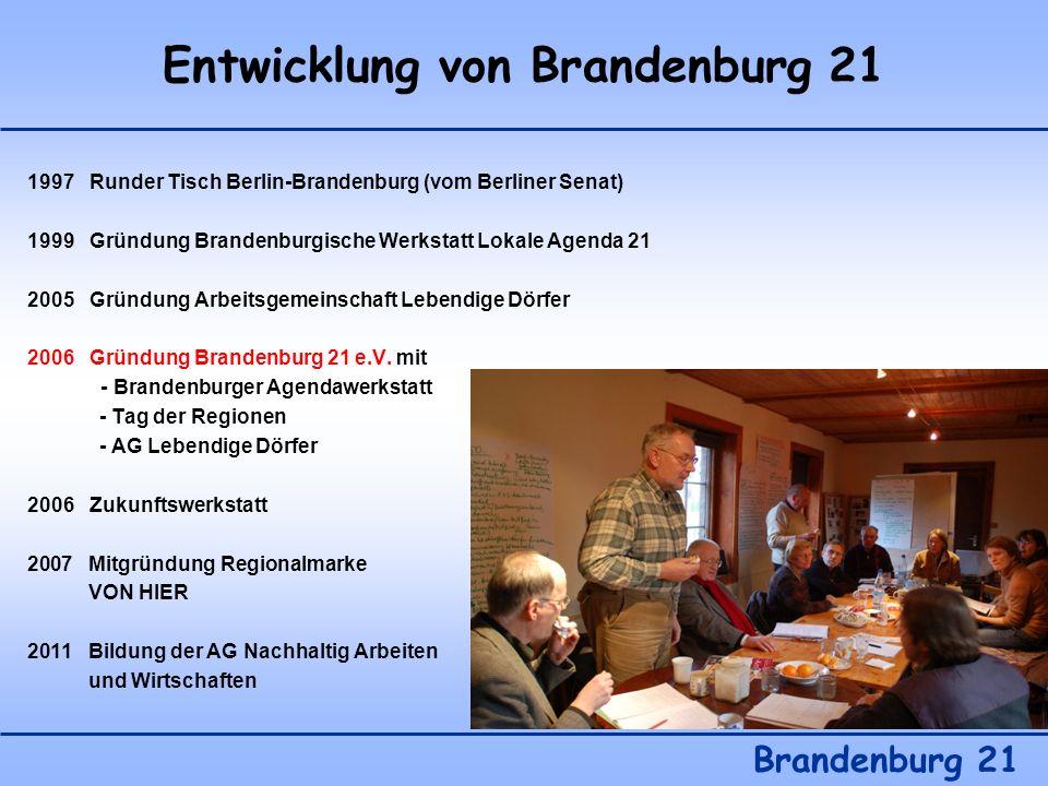 Entwicklung von Brandenburg 21 Brandenburg 21 1997Runder Tisch Berlin-Brandenburg (vom Berliner Senat) 1999Gründung Brandenburgische Werkstatt Lokale