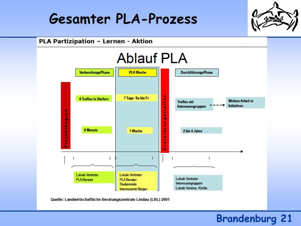 Gesamter PLA-Prozess Brandenburg 21 I
