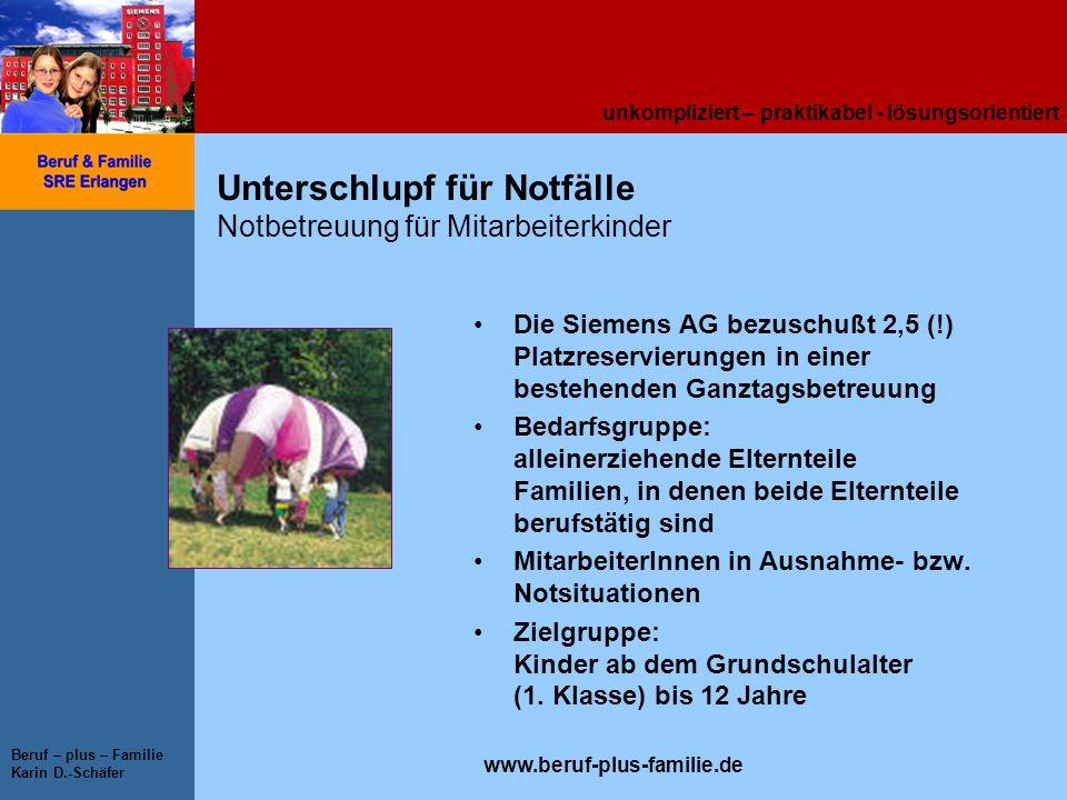unkompliziert – praktikabel - lösungsorientiert www.beruf-plus-familie.de Beruf – plus – Familie Karin D.-Schäfer Unterschlupf für Notfälle Notbetreuu