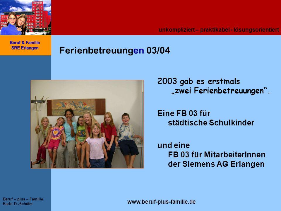 unkompliziert – praktikabel - lösungsorientiert www.beruf-plus-familie.de Beruf – plus – Familie Karin D.-Schäfer Ferienbetreuungen 03/04 2003 gab es