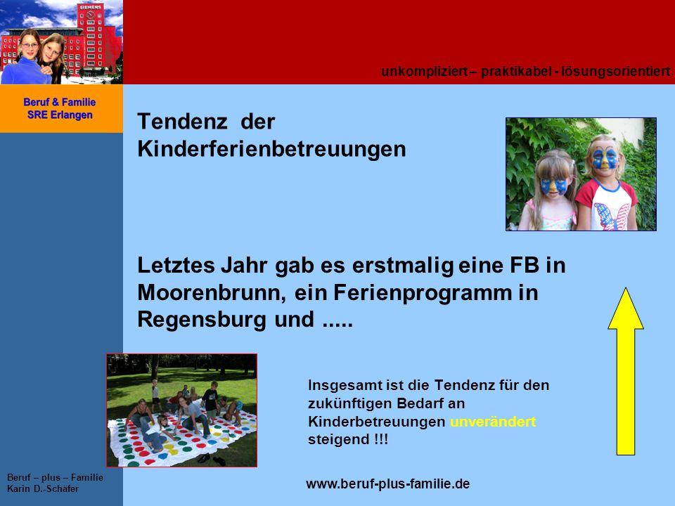unkompliziert – praktikabel - lösungsorientiert www.beruf-plus-familie.de Beruf – plus – Familie Karin D.-Schäfer Tendenz der Kinderferienbetreuungen