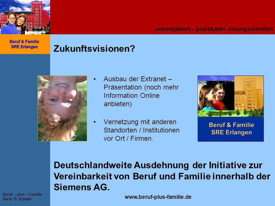 unkompliziert – praktikabel - lösungsorientiert www.beruf-plus-familie.de Beruf – plus – Familie Karin D.-Schäfer Zukunftsvisionen? Ausbau der Extrane