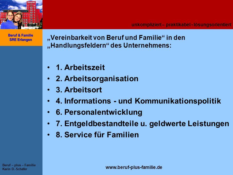 unkompliziert – praktikabel - lösungsorientiert www.beruf-plus-familie.de Beruf – plus – Familie Karin D.-Schäfer Vereinbarkeit von Beruf und Familie