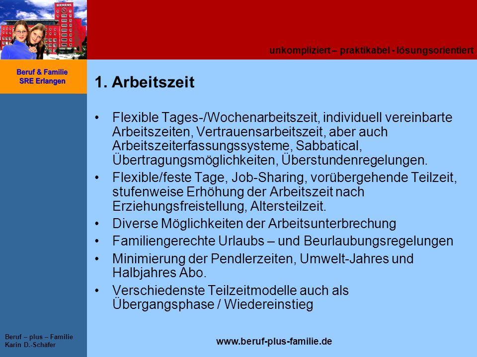 unkompliziert – praktikabel - lösungsorientiert www.beruf-plus-familie.de Beruf – plus – Familie Karin D.-Schäfer 1. Arbeitszeit Flexible Tages-/Woche