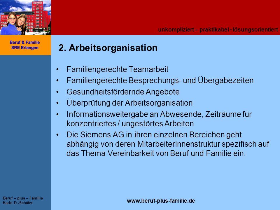 unkompliziert – praktikabel - lösungsorientiert www.beruf-plus-familie.de Beruf – plus – Familie Karin D.-Schäfer 2. Arbeitsorganisation Familiengerec