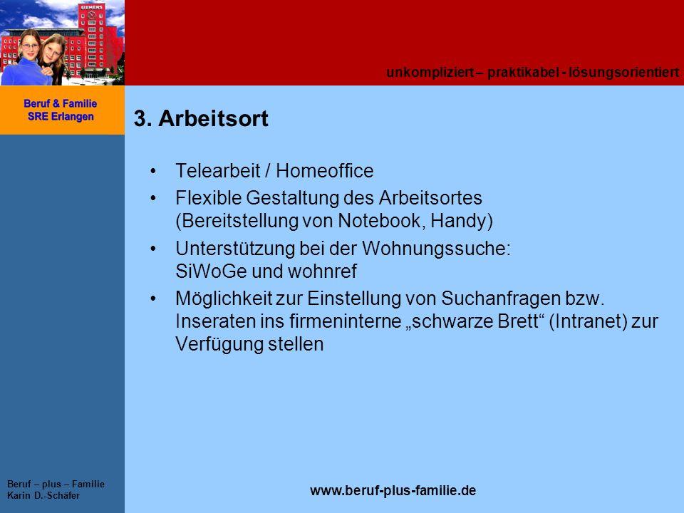 unkompliziert – praktikabel - lösungsorientiert www.beruf-plus-familie.de Beruf – plus – Familie Karin D.-Schäfer 3. Arbeitsort Telearbeit / Homeoffic