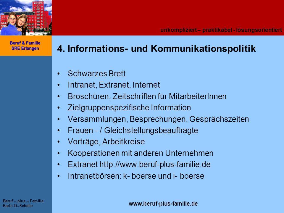 unkompliziert – praktikabel - lösungsorientiert www.beruf-plus-familie.de Beruf – plus – Familie Karin D.-Schäfer 4. Informations- und Kommunikationsp