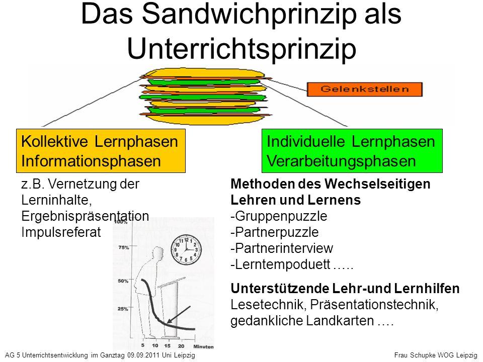 Das Sandwichprinzip als Unterrichtsprinzip Kollektive Lernphasen Informationsphasen Individuelle Lernphasen Verarbeitungsphasen z.B. Vernetzung der Le
