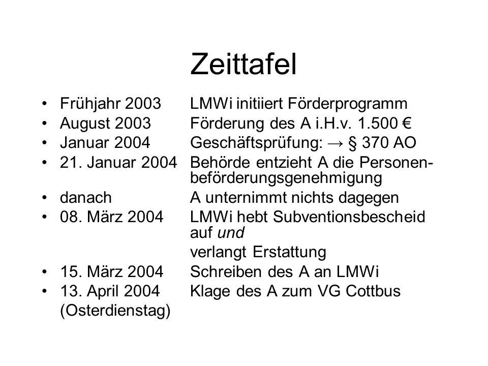 Zeittafel Frühjahr 2003LMWi initiiert Förderprogramm August 2003Förderung des A i.H.v. 1.500 Januar 2004Geschäftsprüfung: § 370 AO 21. Januar 2004Behö